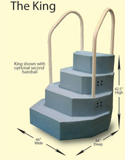 Strength, Durability And Good Looks. Itu0027s Not Just An Above Ground Pool Step,  Itu0027s An Aqua Staircase!
